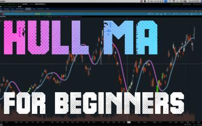 The Hull Moving Average – The Best Indicator for New Traders?
